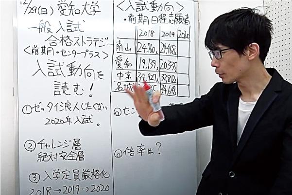 複雑な入試制度を徹底解析